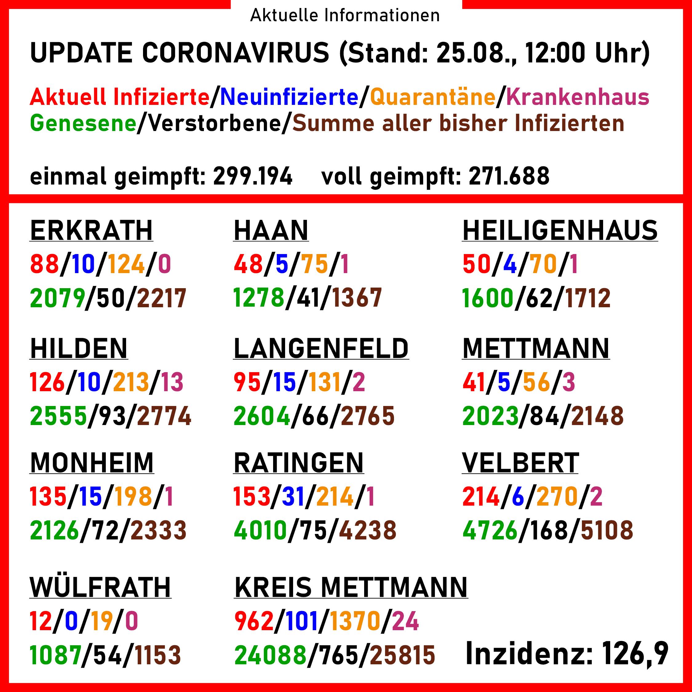 210825_CoronaVirus