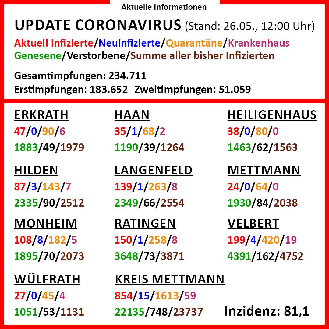 210526_CoronaVirus