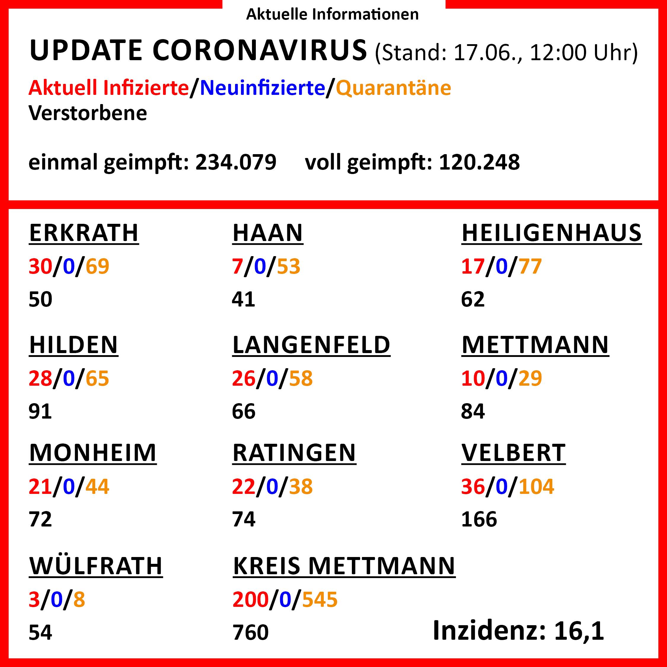 210617_CoronaVirus