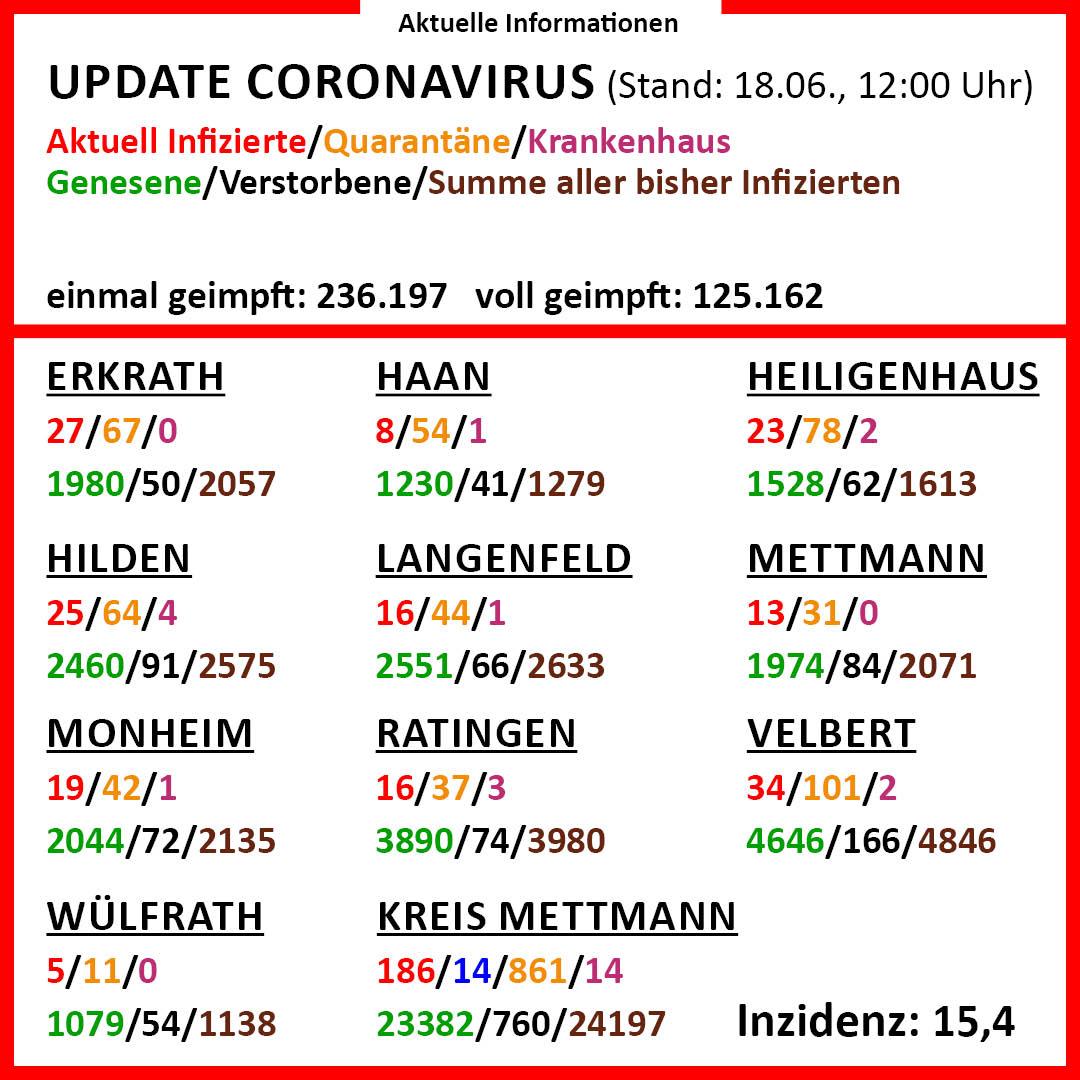 210618_CoronaVirus
